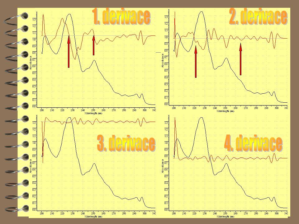 """ALGORITMY DERIVACE SIGNÁLŮ BODOVÁ DIFERENCIACE - diference sousedních bodů BODOVÁ DIFERENCIACE - diference sousedních bodů SAVITZKY-GOLAY SAVITZKY-GOLAY více okolních (konvolučních) bodů, polynomialní proklad - DERIVACE s POTLAČENÝM ŠUMEM """"GAP - definice intervalu (úseku) na ose x - """"hladkost křivky """"GAP - definice intervalu (úseku) na ose x - """"hladkost křivky"""