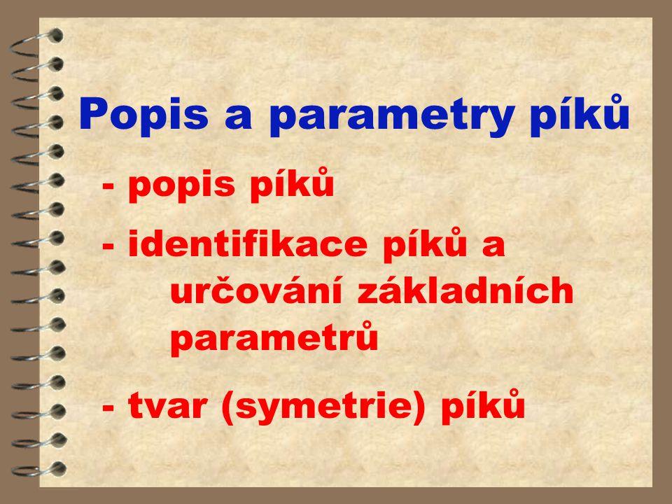Popis a parametry píků - popis píků - identifikace píků a určování základních parametrů - tvar (symetrie) píků