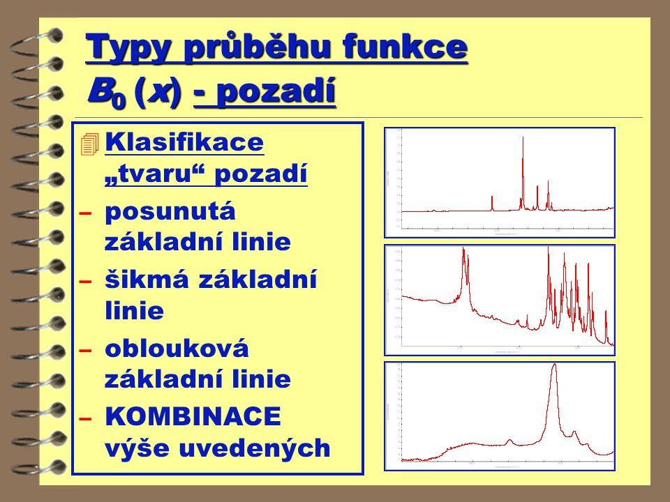 """Typy průběhu funkce B 0 (x) - pozadí 4 Klasifikace """"tvaru"""" pozadí – posunutá základní linie – šikmá základní linie – oblouková základní linie – KOMBIN"""