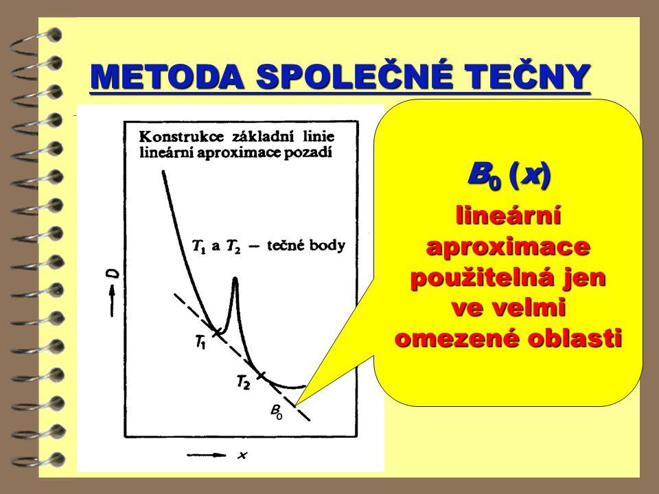 METODA SPOLEČNÉ TEČNY B 0 (x) lineární aproximace použitelná jen ve velmi omezené oblasti