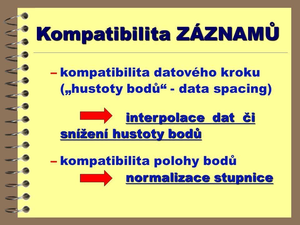"""Kompatibilita ZÁZNAMŮ –kompatibilita datového kroku (""""hustoty bodů - data spacing) interpolace dat či snížení hustoty bodů normalizace stupnice –kompatibilita polohy bodů normalizace stupnice"""