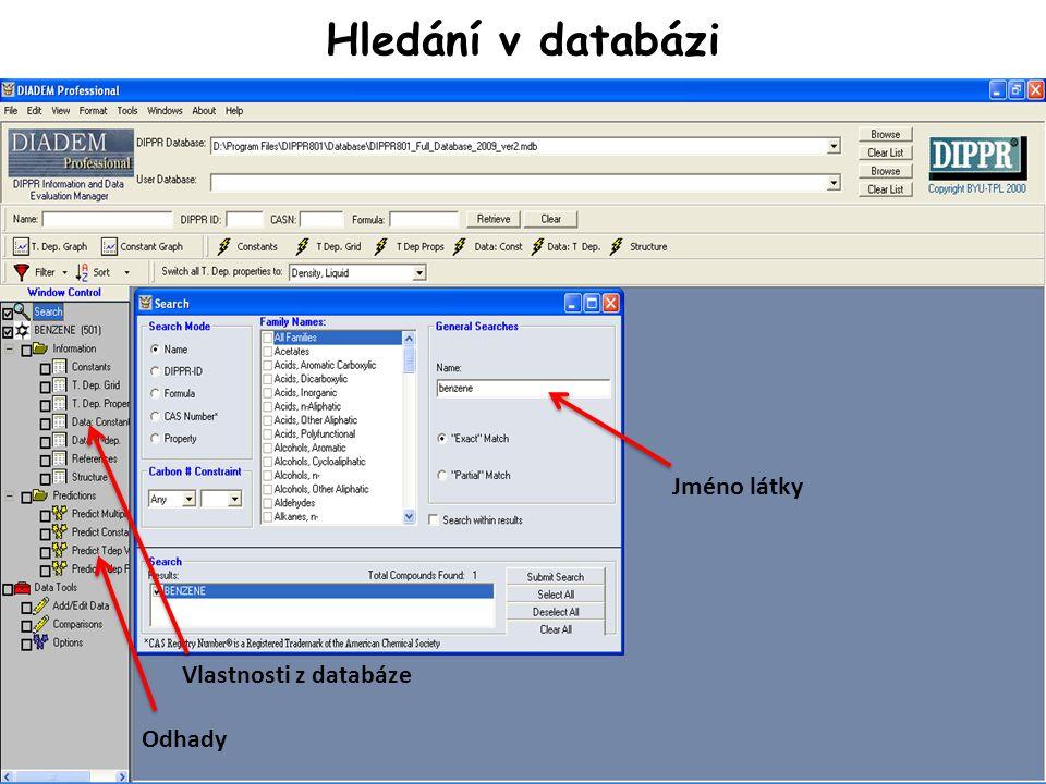 Hledání v databázi Jméno látky Vlastnosti z databáze Odhady