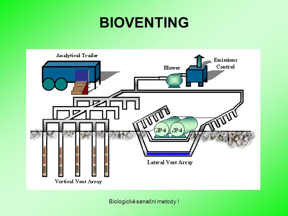 Biologické sanační metody I BIOVENTING