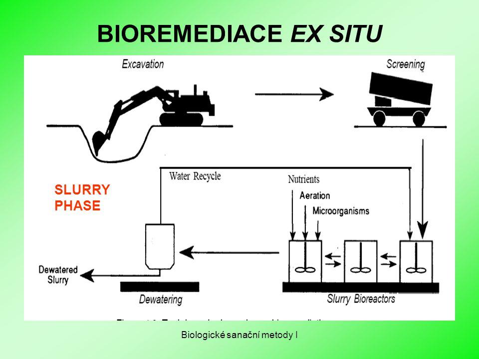 Biologické sanační metody I BIOREMEDIACE EX SITU SLURRY PHASE