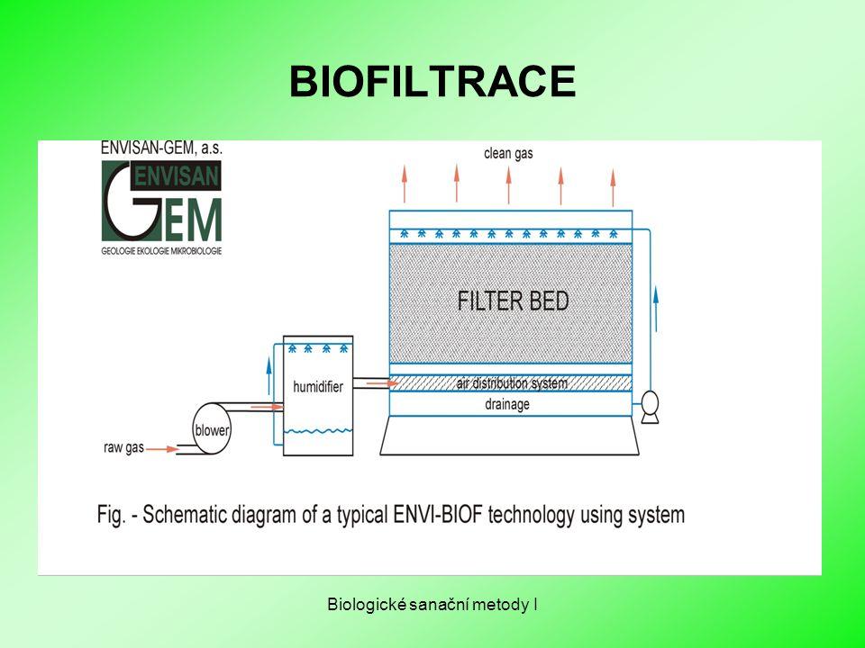 Biologické sanační metody I BIOFILTRACE
