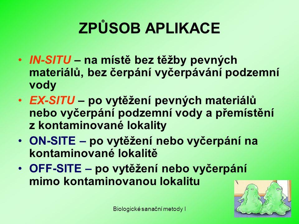 Biologické sanační metody I ZPŮSOB APLIKACE IN-SITU – na místě bez těžby pevných materiálů, bez čerpání vyčerpávání podzemní vody EX-SITU – po vytěžen