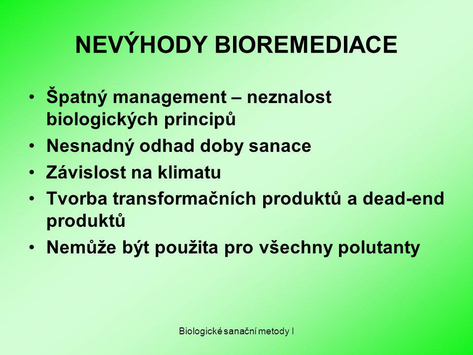 Biologické sanační metody I NEVÝHODY BIOREMEDIACE Špatný management – neznalost biologických principů Nesnadný odhad doby sanace Závislost na klimatu