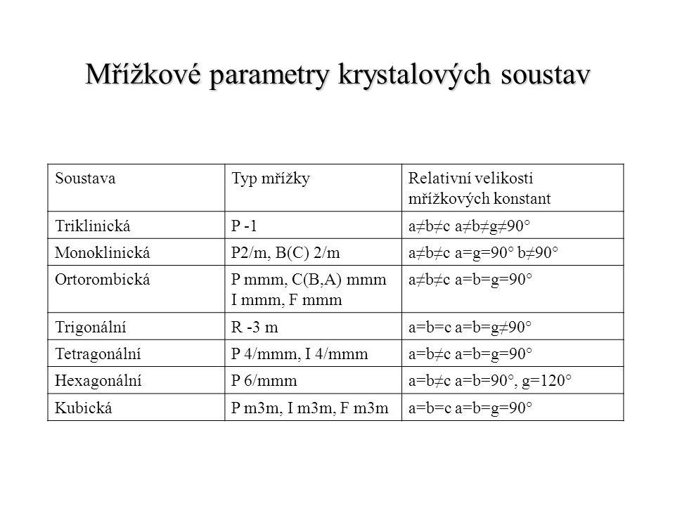 Mřížkové parametry krystalových soustav SoustavaTyp mřížkyRelativní velikosti mřížkových konstant TriklinickáP -1a≠b≠c a≠b≠g≠90° MonoklinickáP2/m, B(C
