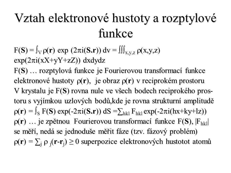 Vztah elektronové hustoty a rozptylové funkce F(S) = ∫ V  (r) exp (2  i(S.r)) dv = ∫∫∫ x,y,z  (x,y,z) exp(2  i(xX+yY+zZ)) dxdydz F(S) … rozptylová