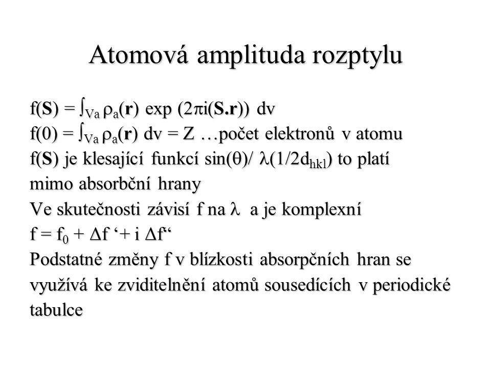Atomová amplituda rozptylu f(S) = ∫ Va  a (r) exp (2  i(S.r)) dv f(0) = ∫ Va  a (r) dv = Z …počet elektronů v atomu f(S) je klesající funkcí sin( 