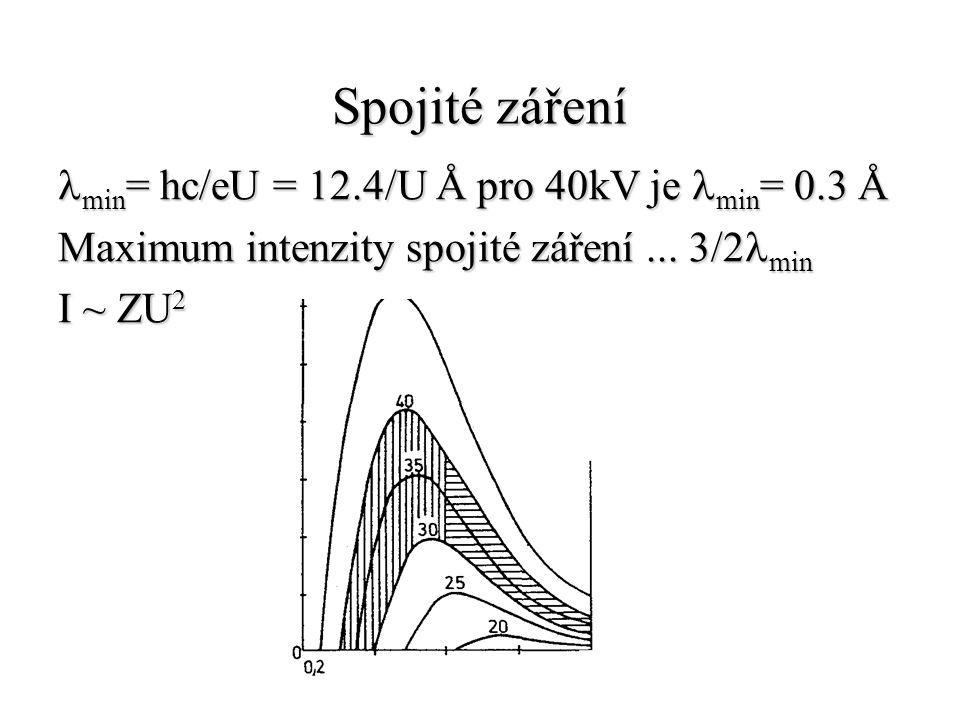 Spojité záření min = hc/eU = 12.4/U Å pro 40kV je min = 0.3 Å min = hc/eU = 12.4/U Å pro 40kV je min = 0.3 Å Maximum intenzity spojité záření...  m