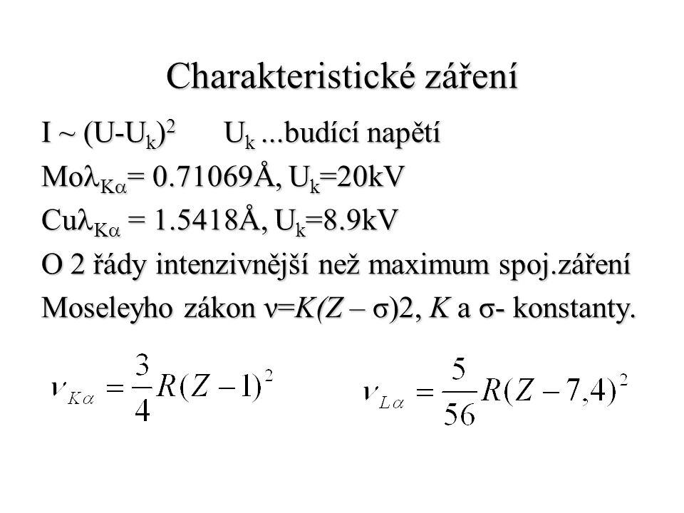 Charakteristické záření I ~ (U-U k ) 2 U k...budící napětí Mo K  = 0.71069Å, U k =20kV Cu K   = 1.5418Å, U k =8.9kV O 2 řády intenzivnější než maxi