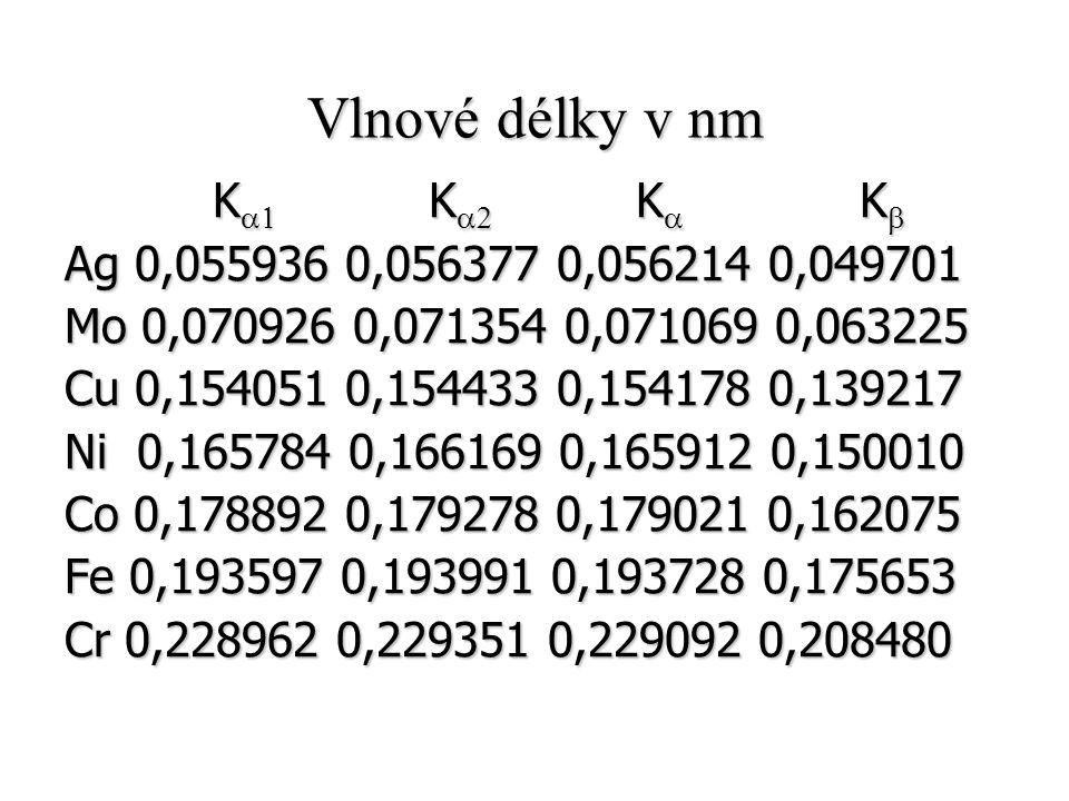 Vlnové délky v nm K  K  K  K  K  K  K 