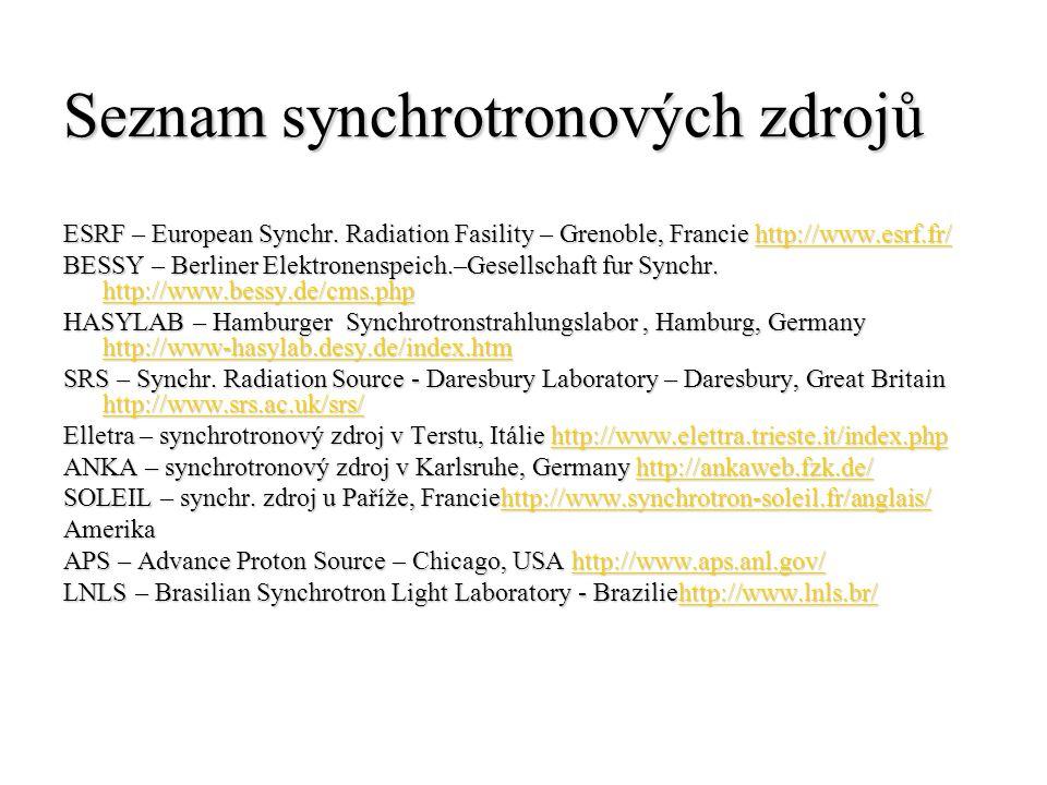 Seznam synchrotronových zdrojů ESRF – European Synchr. Radiation Fasility – Grenoble, Francie http://www.esrf.fr/ http://www.esrf.fr/ BESSY – Berliner