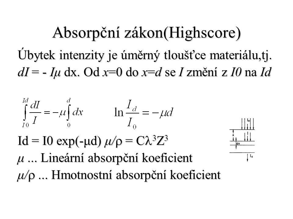 Absorpční zákon(Highscore) Úbytek intenzity je úměrný tloušťce materiálu,tj. dI = - Iμ dx. Od x=0 do x=d se I změní z I0 na Id Id = I0 exp(-μd) μ/  =