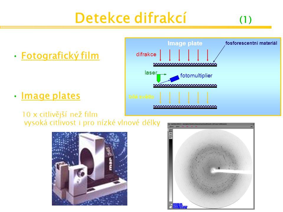 Fotografický film Image plates Image plate fosforescentní materiál difrakce laser fotomultiplier bílé světlo 10 x citlivější než film vysoká citlivost