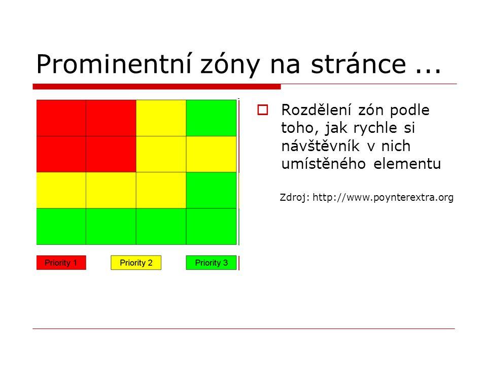 Prominentní zóny na stránce...  Rozdělení zón podle toho, jak rychle si návštěvník v nich umístěného elementu Zdroj: http://www.poynterextra.org