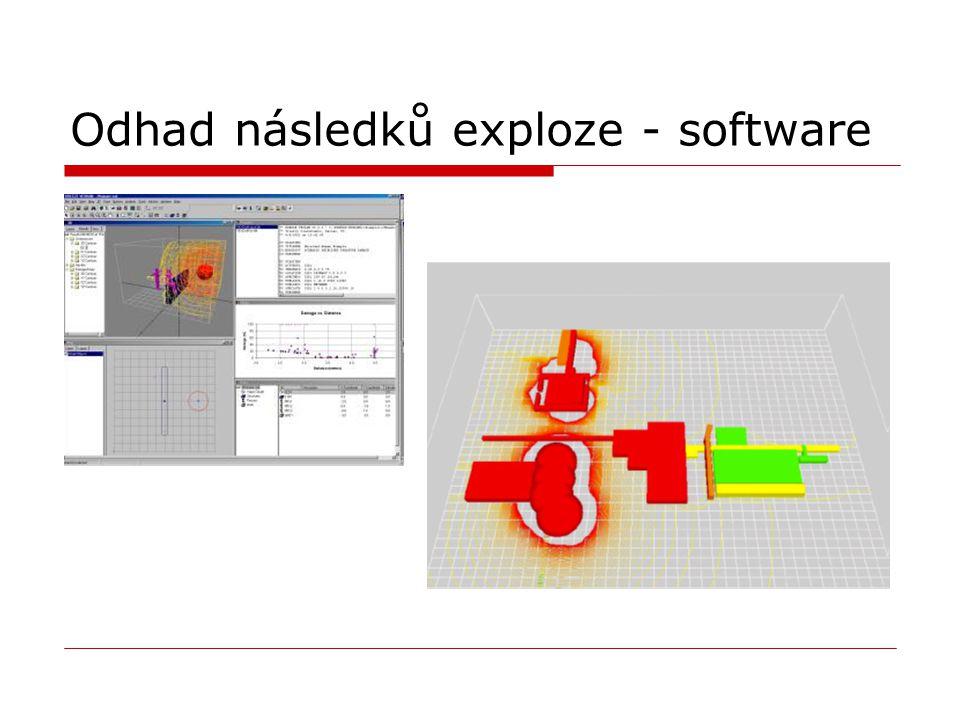 Odhad následků exploze - software