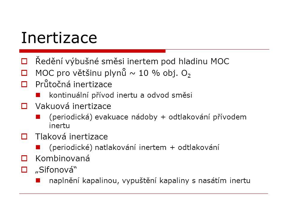 Inertizace  Ředění výbušné směsi inertem pod hladinu MOC  MOC pro většinu plynů ~ 10 % obj. O 2  Průtočná inertizace kontinuální přívod inertu a od