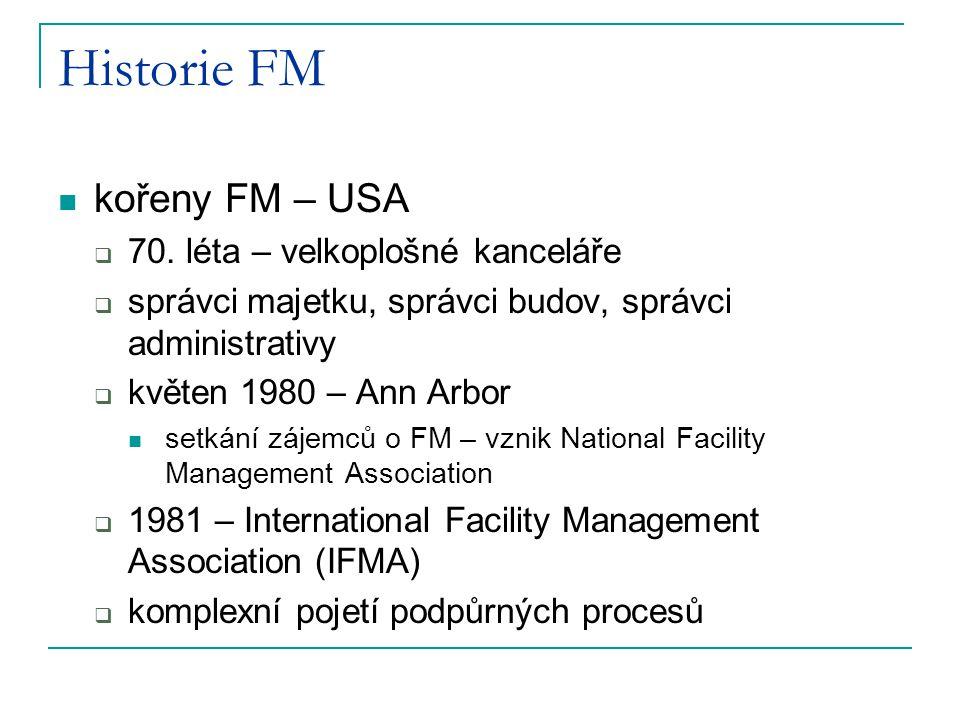 Historie FM kořeny FM – USA  70. léta – velkoplošné kanceláře  správci majetku, správci budov, správci administrativy  květen 1980 – Ann Arbor setk
