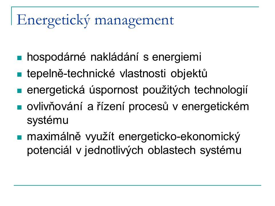 Energetický management hospodárné nakládání s energiemi tepelně-technické vlastnosti objektů energetická úspornost použitých technologií ovlivňování a