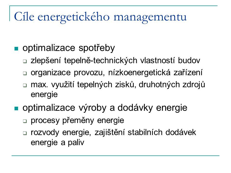 Cíle energetického managementu optimalizace spotřeby  zlepšení tepelně-technických vlastností budov  organizace provozu, nízkoenergetická zařízení 