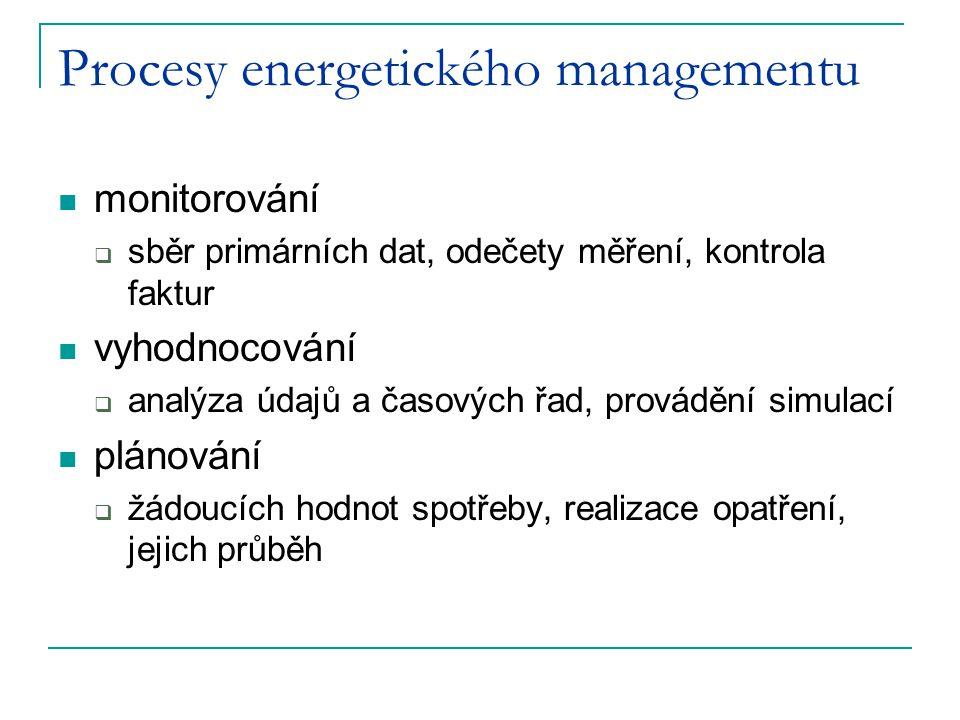 Procesy energetického managementu monitorování  sběr primárních dat, odečety měření, kontrola faktur vyhodnocování  analýza údajů a časových řad, pr