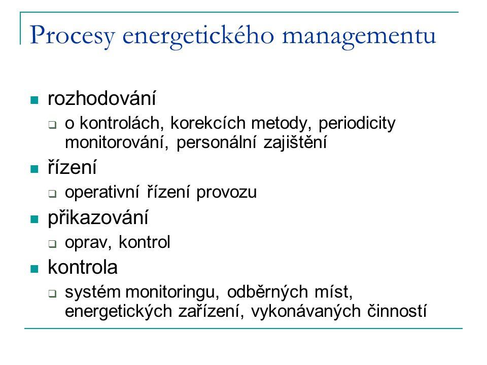 Procesy energetického managementu rozhodování  o kontrolách, korekcích metody, periodicity monitorování, personální zajištění řízení  operativní říz