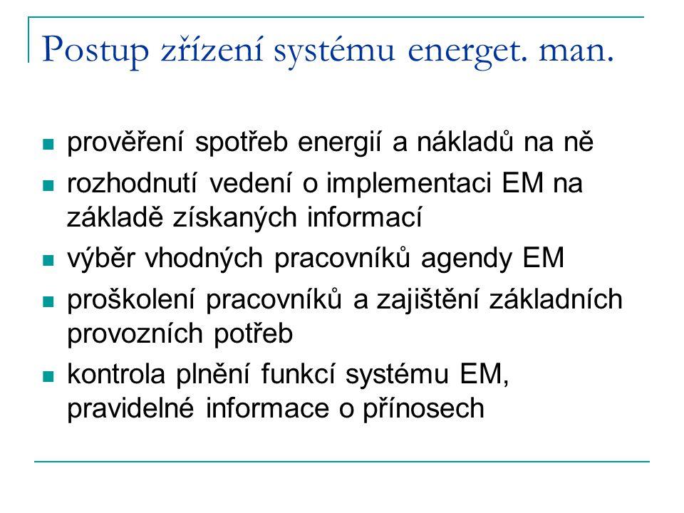 Postup zřízení systému energet. man. prověření spotřeb energií a nákladů na ně rozhodnutí vedení o implementaci EM na základě získaných informací výbě