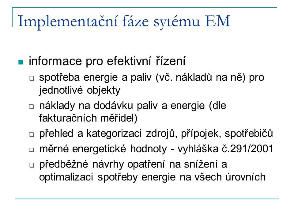 Implementační fáze sytému EM informace pro efektivní řízení  spotřeba energie a paliv (vč. nákladů na ně) pro jednotlivé objekty  náklady na dodávku