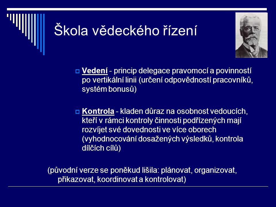 Škola vědeckého řízení  Vedení - princip delegace pravomocí a povinností po vertikální linii (určení odpovědností pracovníků, systém bonusů)  Kontro