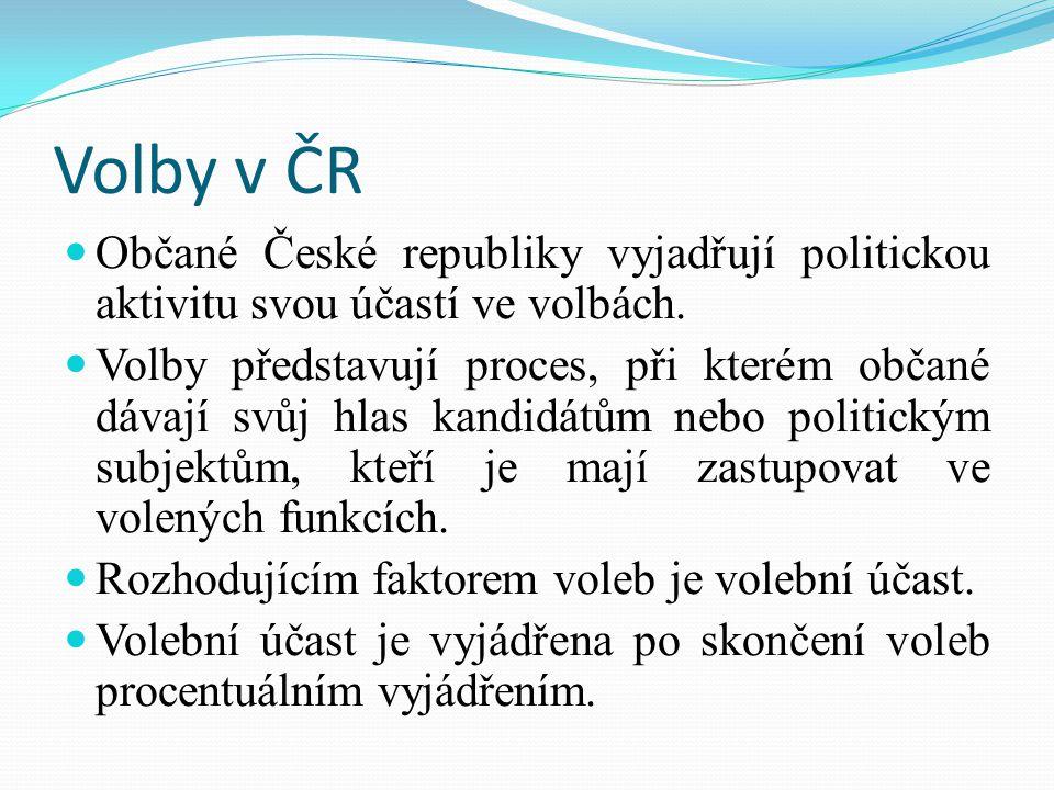 Volby v ČR Seznam použité literatury: Kol.autorů: Odmaturuj ze společenských věd.