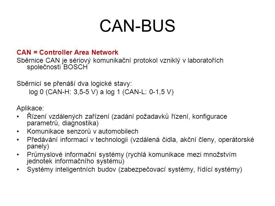 CAN-BUS CAN = Controller Area Network Sběrnice CAN je sériový komunikační protokol vzniklý v laboratořích společnosti BOSCH Sběrnicí se přenáší dva lo