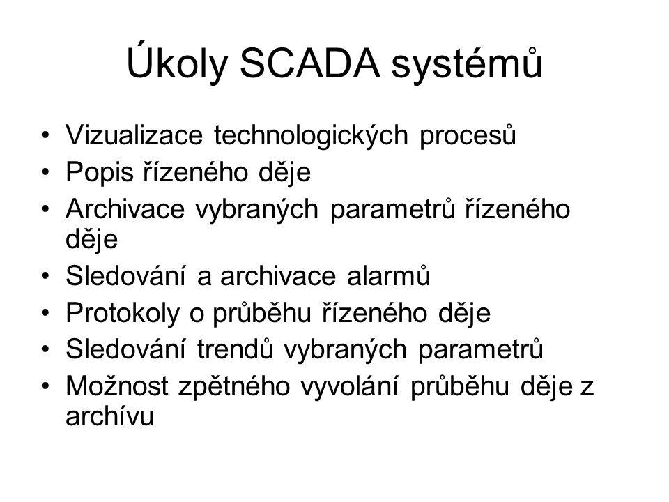 Úkoly SCADA systémů Vizualizace technologických procesů Popis řízeného děje Archivace vybraných parametrů řízeného děje Sledování a archivace alarmů P