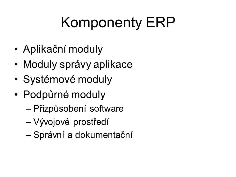 Komponenty ERP Aplikační moduly Moduly správy aplikace Systémové moduly Podpůrné moduly –Přizpůsobení software –Vývojové prostředí –Správní a dokument