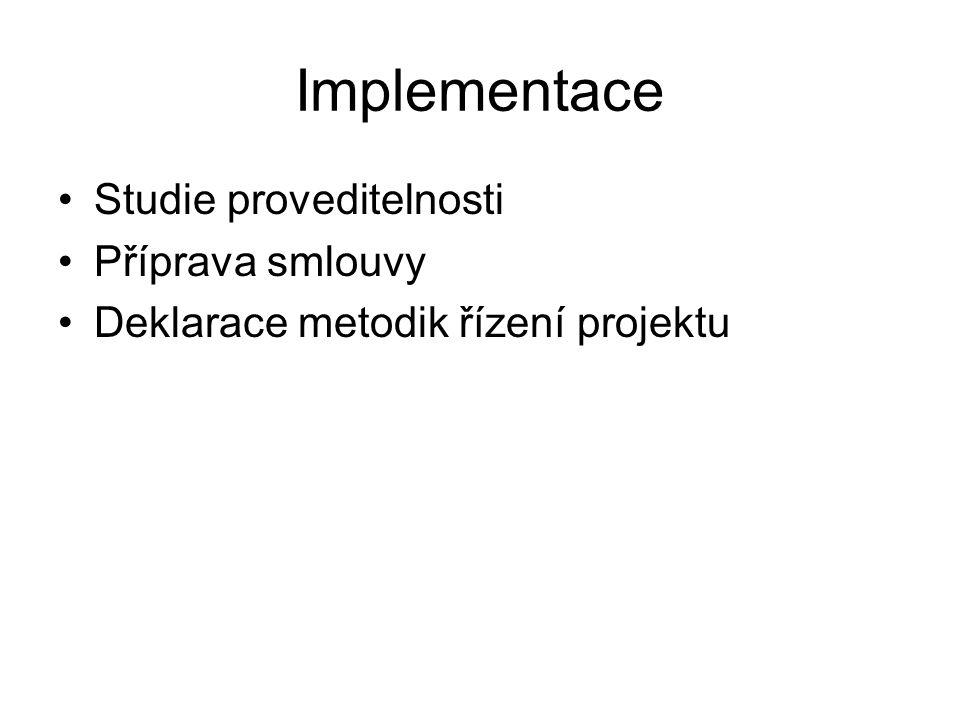 Implementace Studie proveditelnosti Příprava smlouvy Deklarace metodik řízení projektu