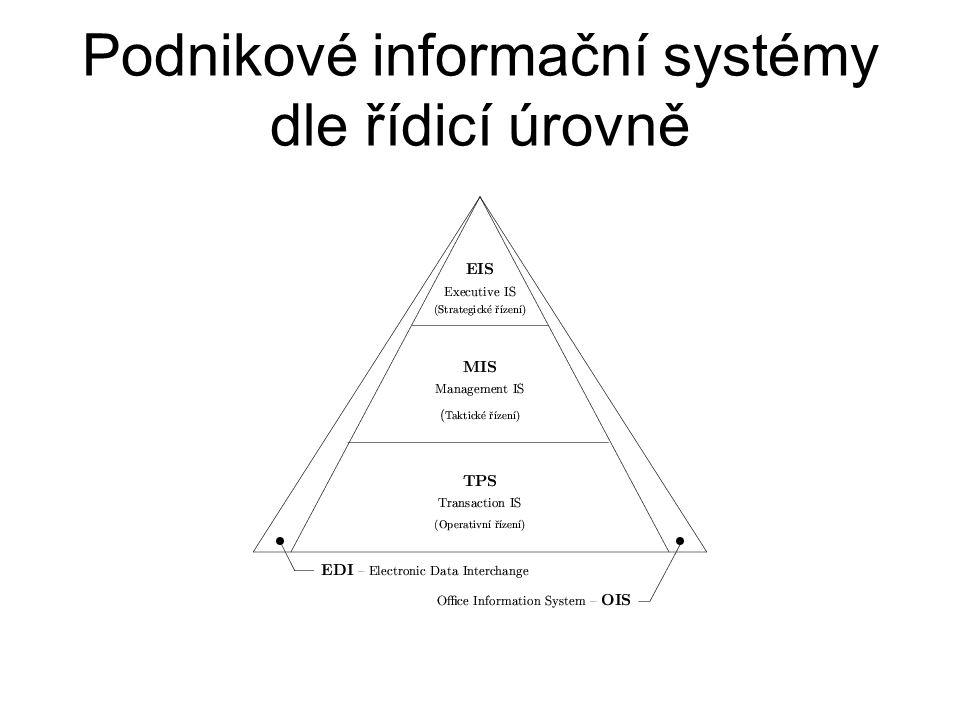 Podnikové informační systémy dle řídicí úrovně