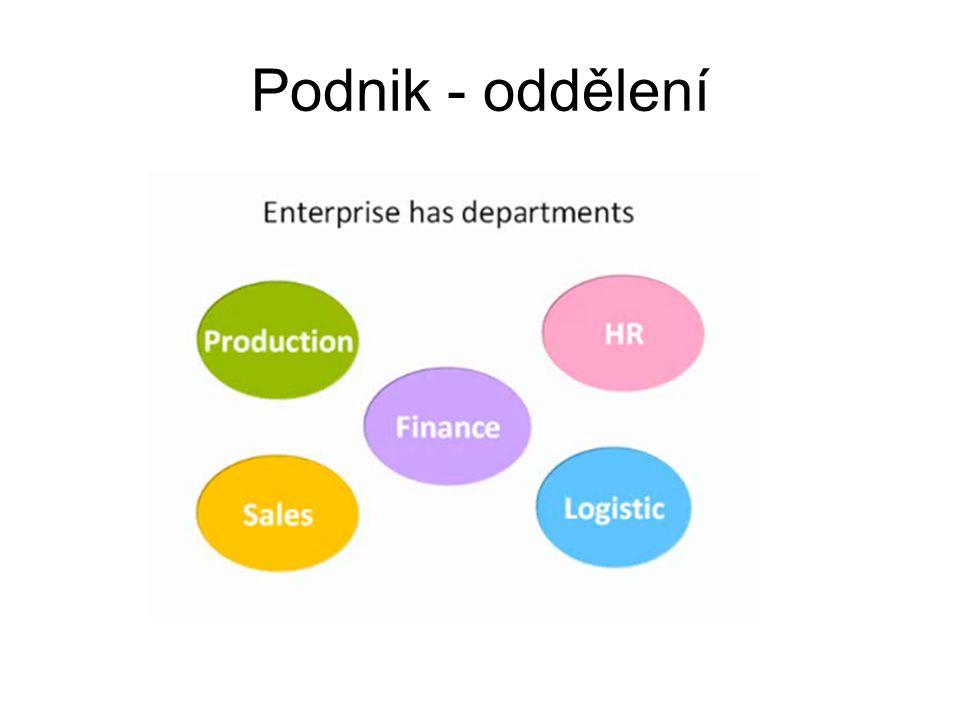 Podnik - oddělení