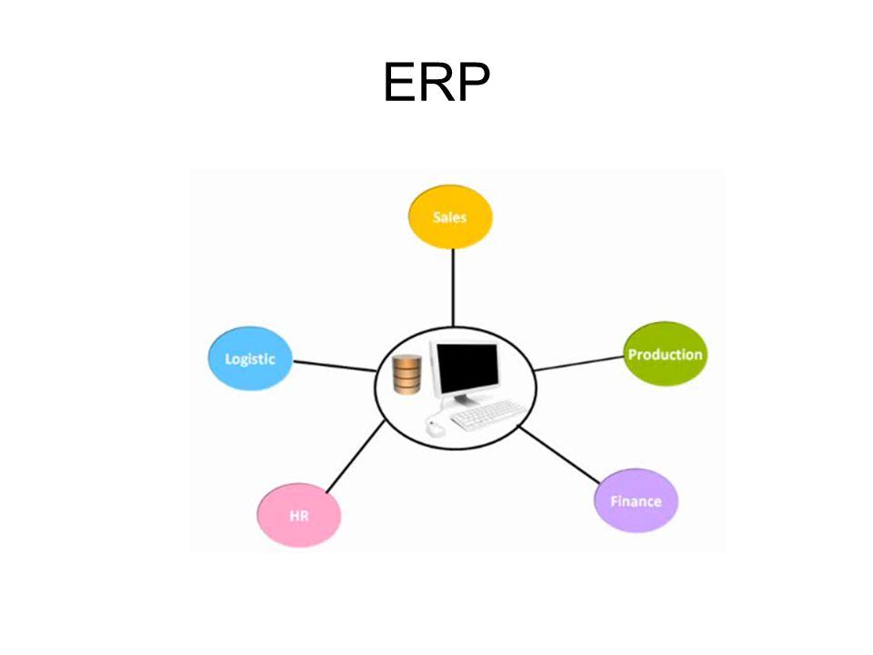 Shrnutí Světoví výrobci ERP – např.