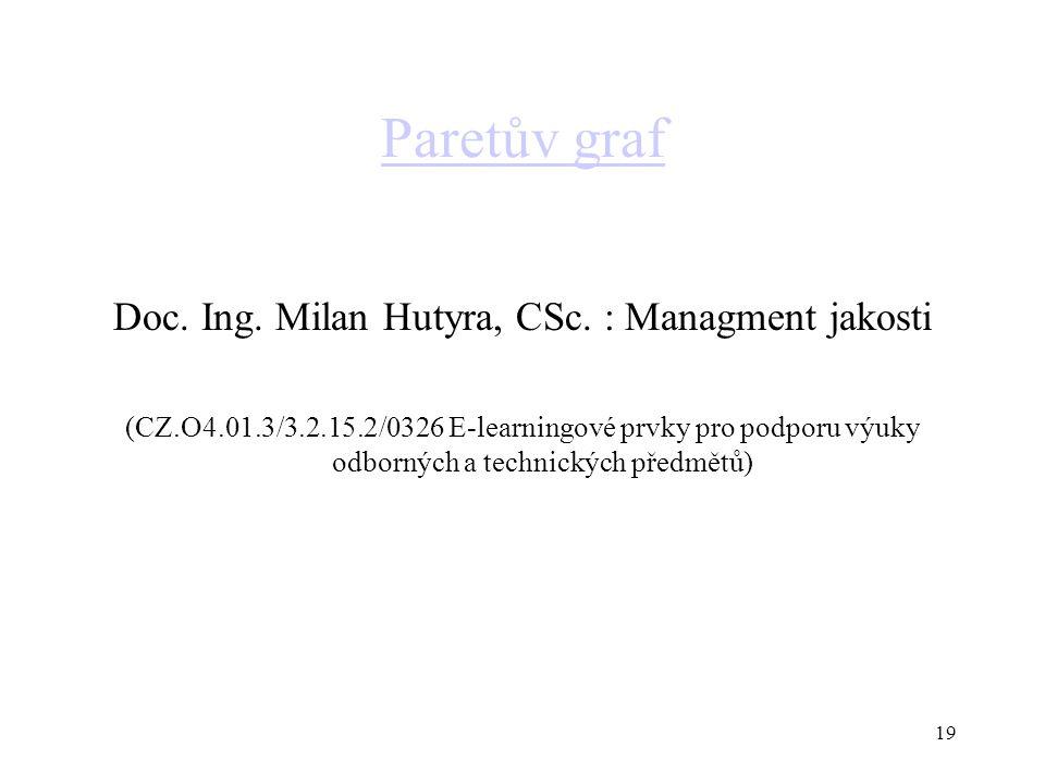 Paretův graf Doc. Ing. Milan Hutyra, CSc. : Managment jakosti (CZ.O4.01.3/3.2.15.2/0326 E-learningové prvky pro podporu výuky odborných a technických