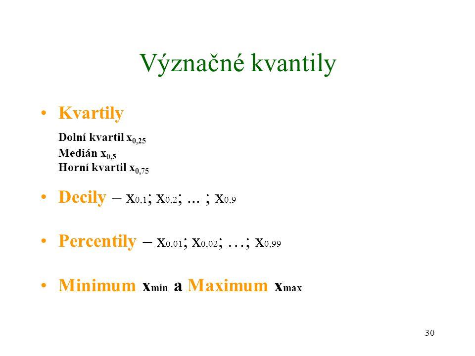 30 Význačné kvantily Kvartily Dolní kvartil x 0,25 Medián x 0,5 Horní kvartil x 0,75 Decily – x 0,1 ; x 0,2 ;... ; x 0,9 Percentily – x 0,01 ; x 0,02