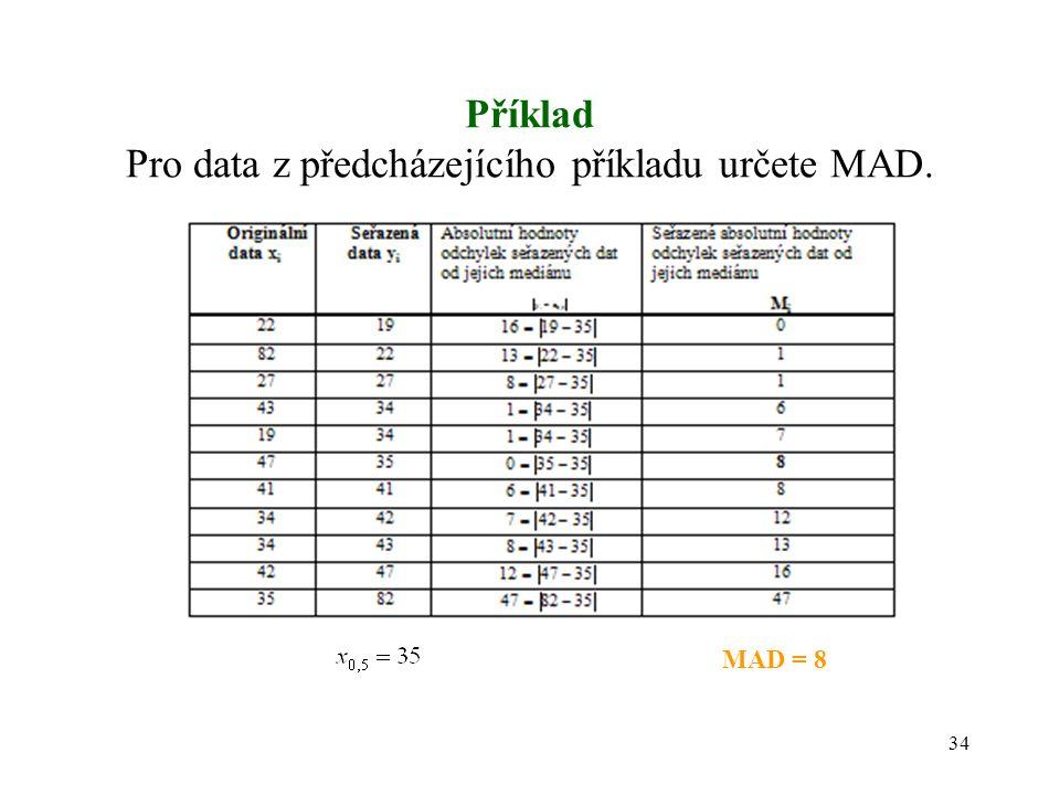 34 Příklad Pro data z předcházejícího příkladu určete MAD. MAD = 8