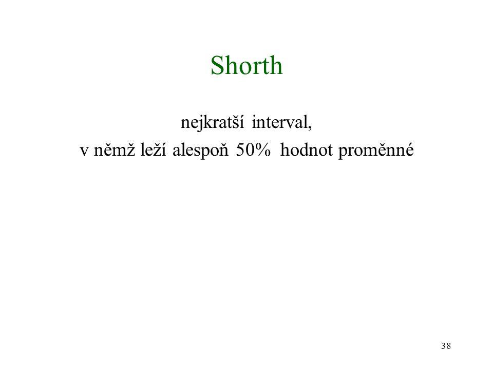 38 Shorth nejkratší interval, v němž leží alespoň 50% hodnot proměnné