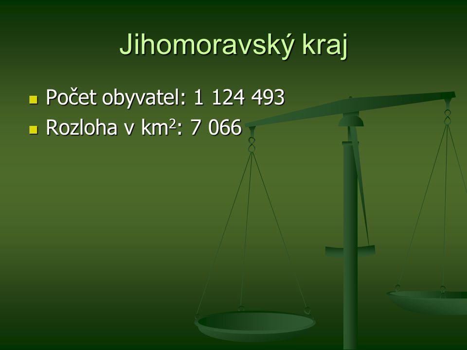 Jihomoravský kraj Počet obyvatel: 1 124 493 Počet obyvatel: 1 124 493 Rozloha v km 2 : 7 066 Rozloha v km 2 : 7 066
