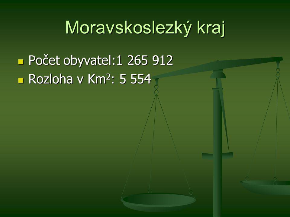 Moravskoslezký kraj Počet obyvatel:1 265 912 Počet obyvatel:1 265 912 Rozloha v Km 2 : 5 554 Rozloha v Km 2 : 5 554