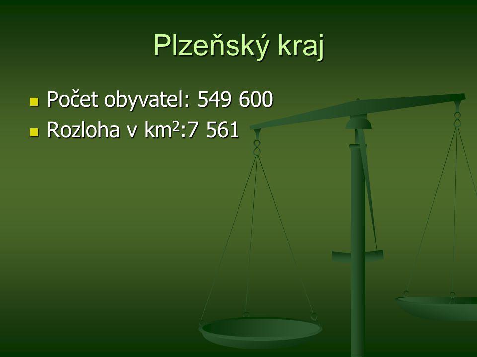 Plzeňský kraj Počet obyvatel: 549 600 Počet obyvatel: 549 600 Rozloha v km 2 :7 561 Rozloha v km 2 :7 561