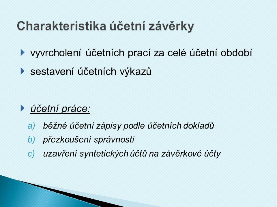 1.Co je účetní závěrka. sestavení účetních výkazů 2.Jaké jsou výkazy účetní závěrky.