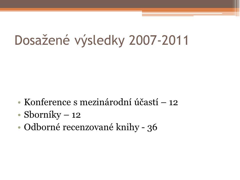 Dosažené výsledky 2007-2011 Konference s mezinárodní účastí – 12 Sborníky – 12 Odborné recenzované knihy - 36