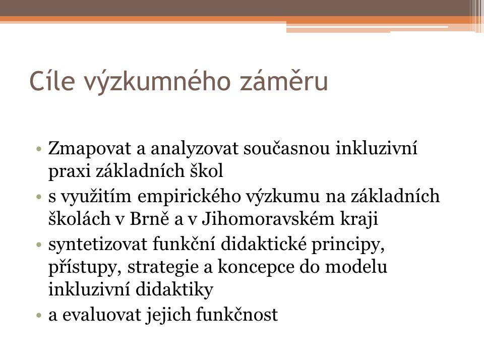 Monografie 2011 BARTOŇOVÁ, M., VÍTKOVÁ, M, et al.