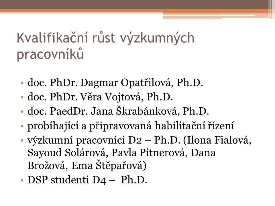 Průběh řešení 2007-2011 Do řešení VZ je zapojena značná část kateder PdF MU (15 kateder) ve výzkumných týmech řízených výzkumnými pracovníky (D1) jsou zapojováni na dílčí úkoly další akademičtí pracovníci (D2) a studenti DSP (D4) – vizitky (www.ped.muni.cz/wsedu) řešené výzkumné úkoly se stávají tématy i pro zadávání bakalářských, diplomových a disertačních prací